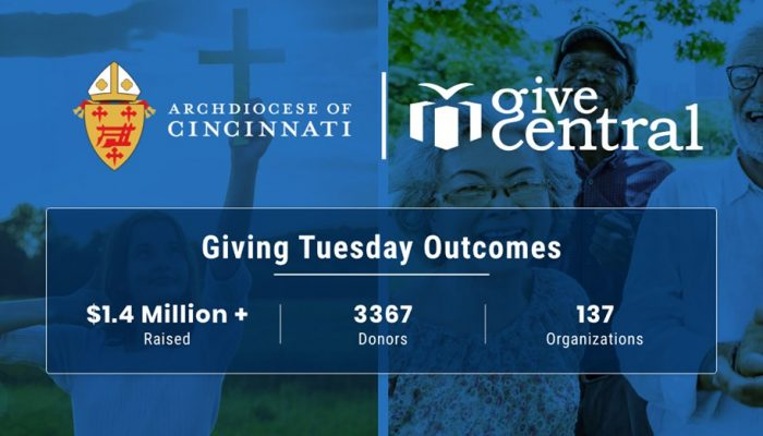 Community Donation Blitz! Archdiocese Of Cincinnati Raises More Than $ 1.4 Million With GiveCentral On Giving Tuesday